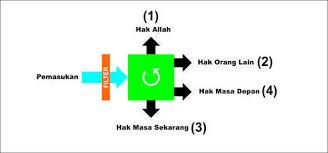 harta halal